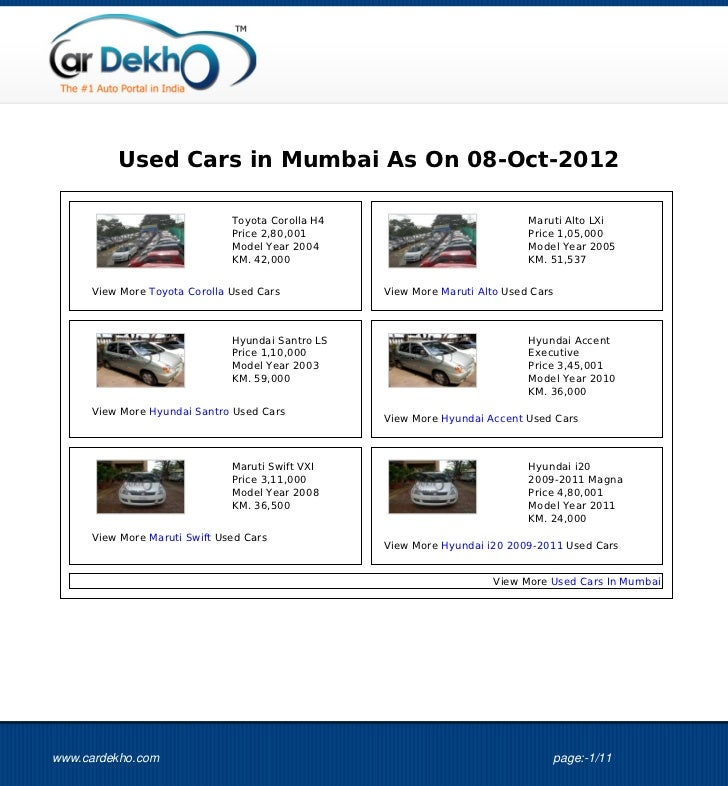 Used Car In India As On 07Oct2012