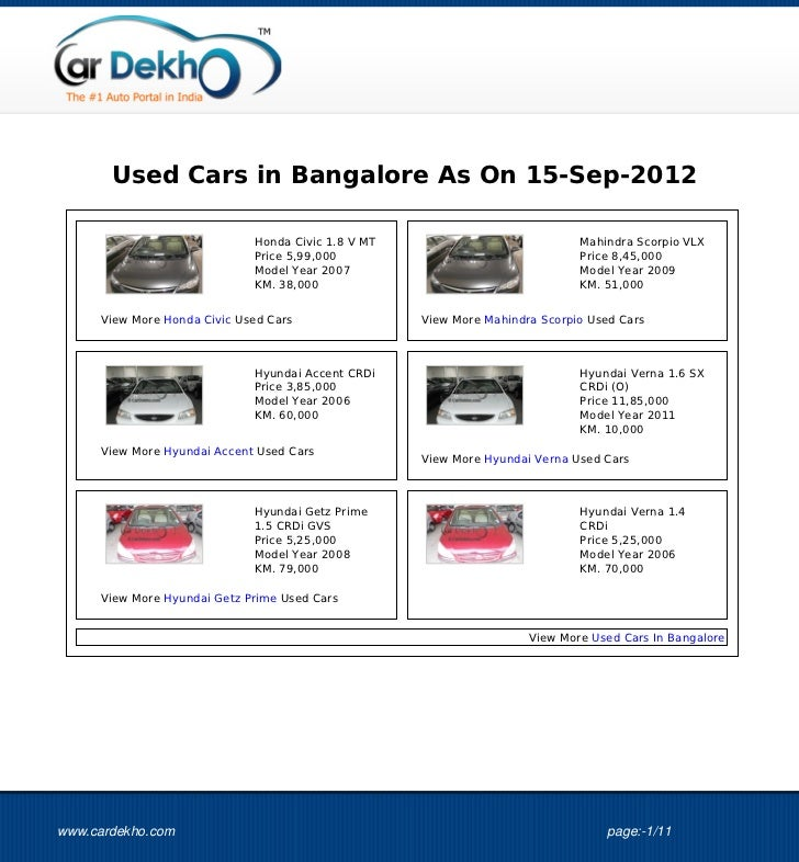 Used Cars in Bangalore As On 15-Sep-2012                             Honda Civic 1.8 V MT                            Mahin...