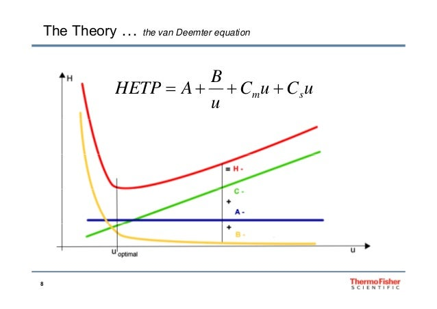 an analysis of the concept of x bar theory of psg X-bar theory and case theory uploaded by gert webelhuth connect to download get pdf x-bar theory and case theory download x-bar theory and case theory.