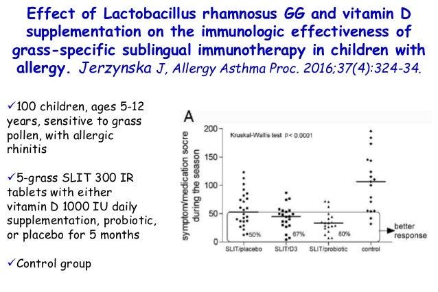 Effect of Vitamin D Supplementation on Bone Mineral Density: Evidence Not Convincing
