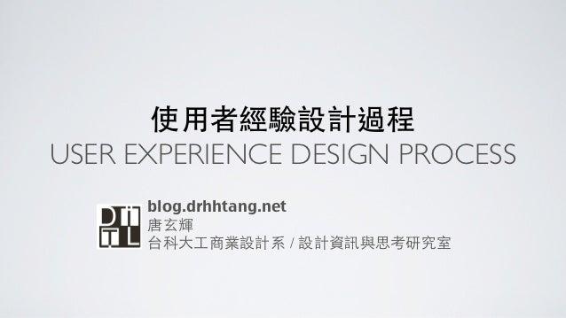 User Experience Design Process (UXR & UXT)