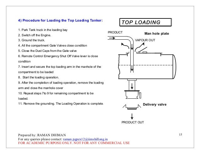 Photoelectric Smoke Detectors Work further Diaperdepotbasic besides Fm 403 Mod 10 Fire Life Safety Systems as well Fire And Emergency Layout Solutions further Powder. on fire extinguisher diagram