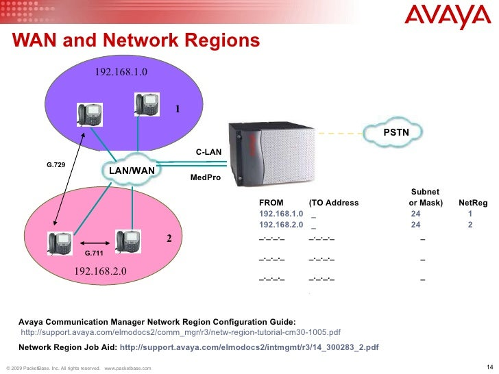 Cisco Networking Academy's Introduction to VLANs