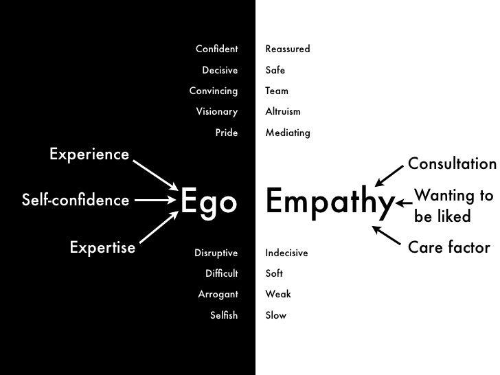 Ego Vs Empathy The Challenges Of A Ux Designer