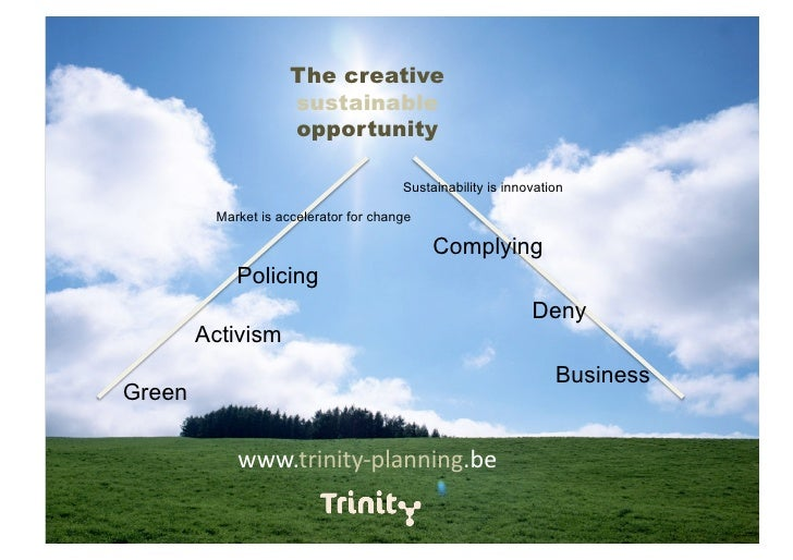 The creative                      sustainable                      opportunity                                         Sus...