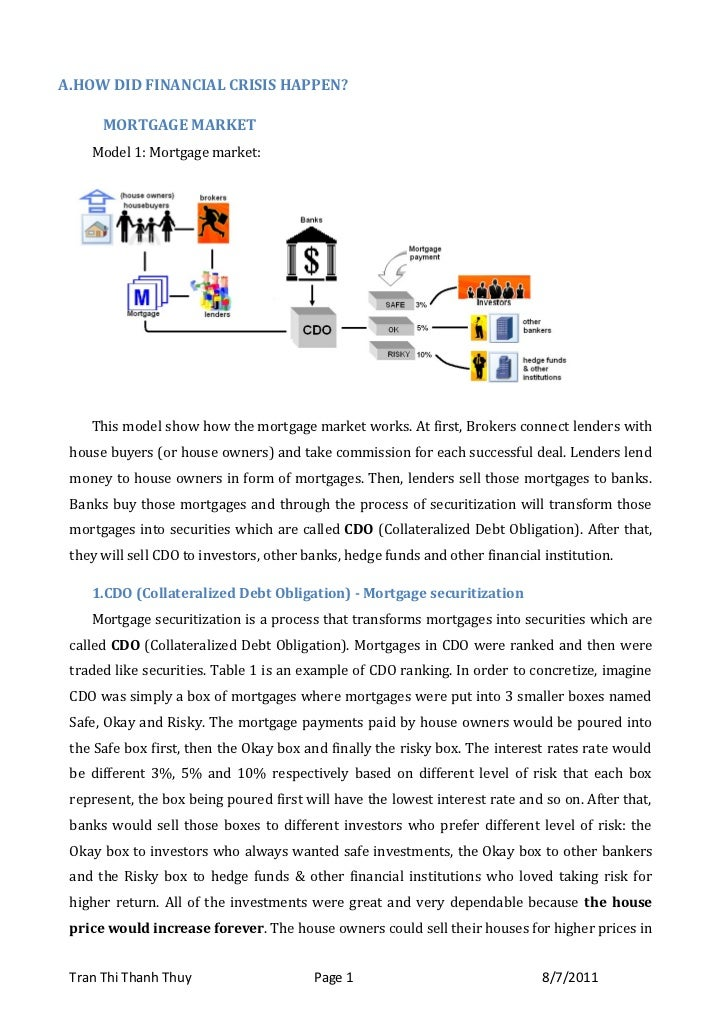 Housing Market Crisis Essay