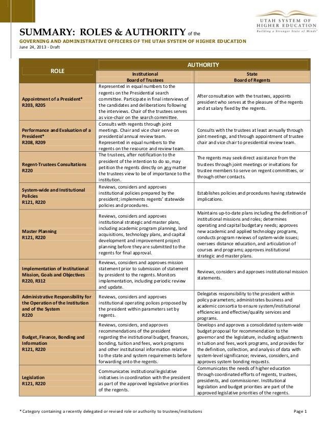 USHE Role and Authority Matrix