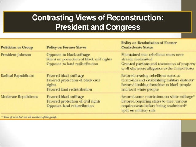 us history midterm review The president's relationship with congress is vital to american politics  clinton  has fared much better with a republican congress than a democrat one.