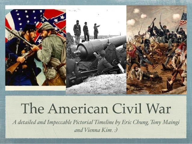 US History Time Line