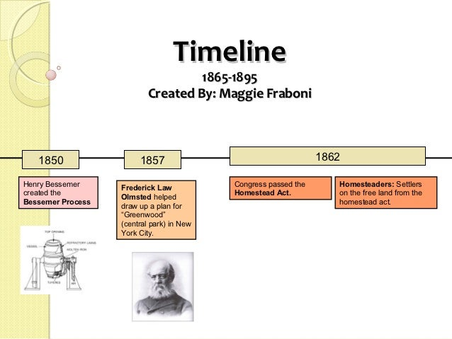 Timeline                                    1865-1895                           Created By: Maggie Fraboni   1850         ...