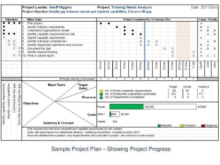 Excel Status Report Template