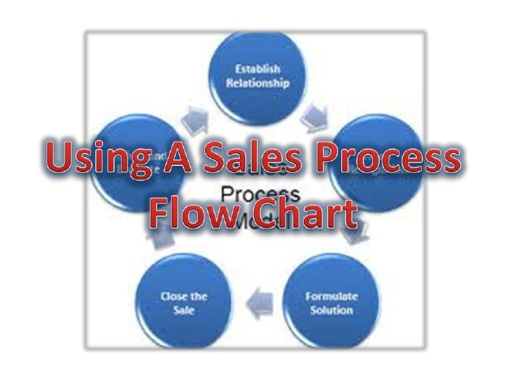 using a sales process flow chart