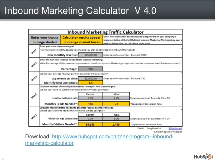 How to Use the Inbound Marketing Calculator to Secure Retainers
