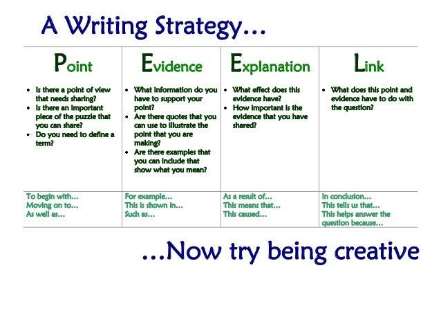 Three techniques for a persuasive essay - US