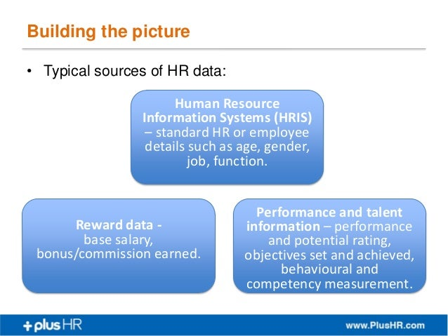 how does strategic decision affect human resource management policies Human resource management (hrm), or human resource development, entails planning the planning function refers to the development of human resource policies and human relations, organization theory, and decision areas human relations encompass matters such as.