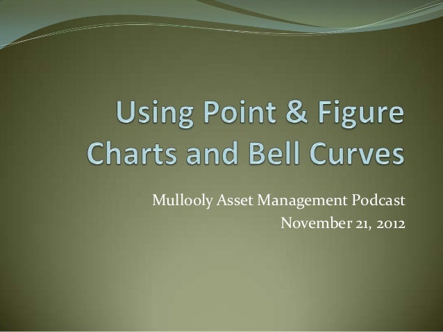 Using Point and Figure Charts and Bell Curves