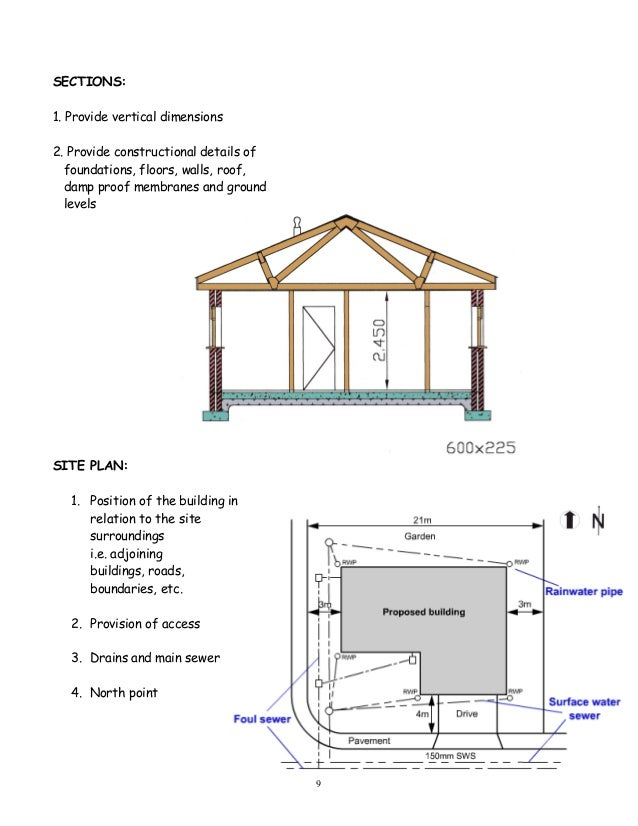 Introduction to Scale drawings in Construction