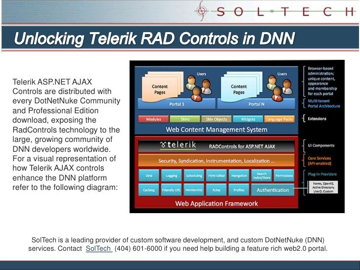 Unlocking Telerik RAD Controls in DNN<br />Telerik ASP.NET AJAX Controls are distributed with every DotNetNuke Community a...