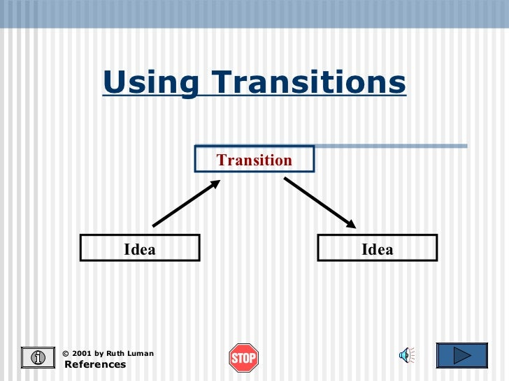 Using Transitions                       Transition             Idea                   Idea© 2001 by Ruth LumanReferences