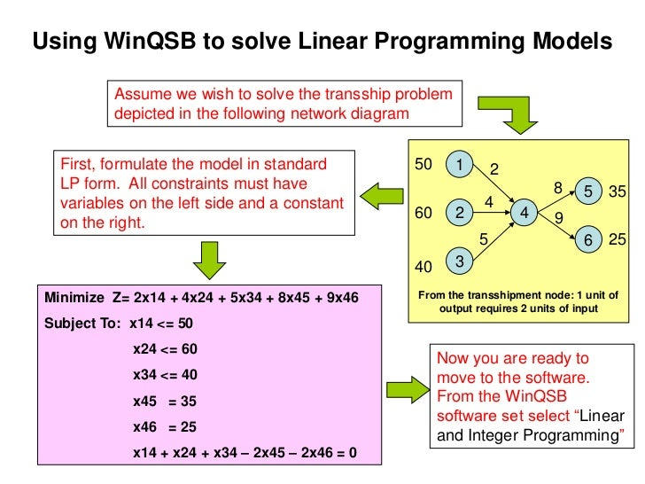 Using WinQSB to solve Linear Programming Models         Assume we wish to solve the transship problem         depicted in ...