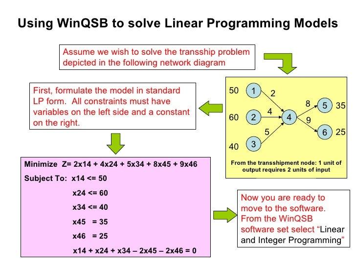 linear programming help