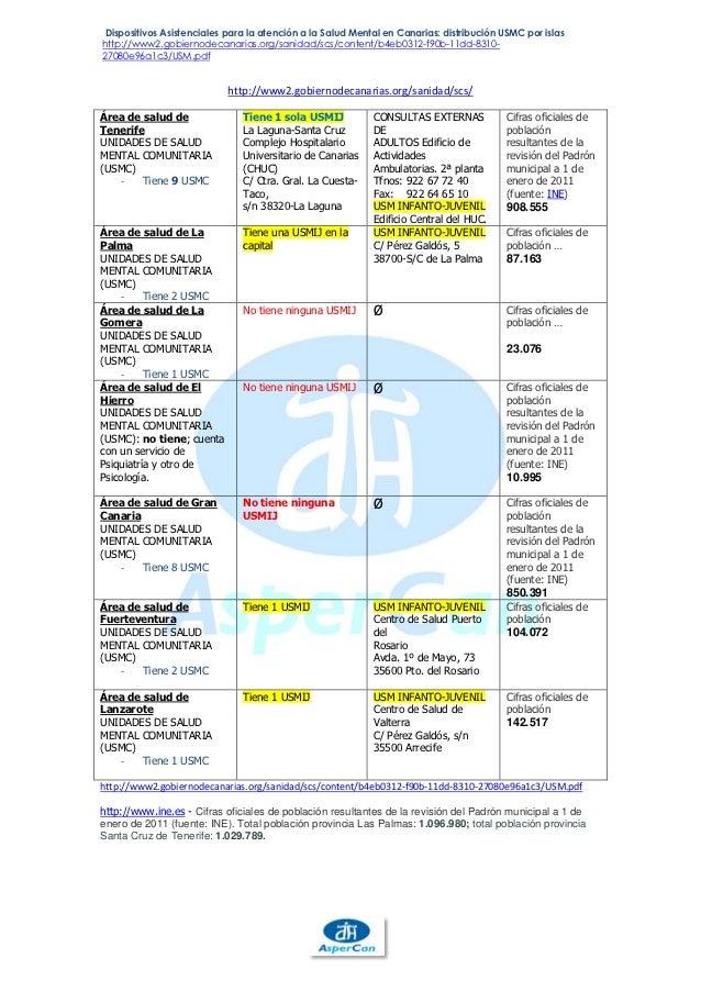 Dispositivos Asistenciales para la atención a la Salud Mental en Canarias: distribución USMC por islashttp://www2.gobierno...