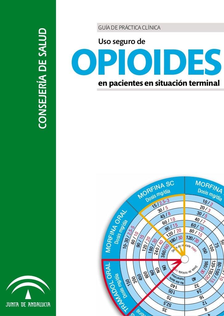 Uso seguro de opioides en pacientes en situacion terminal