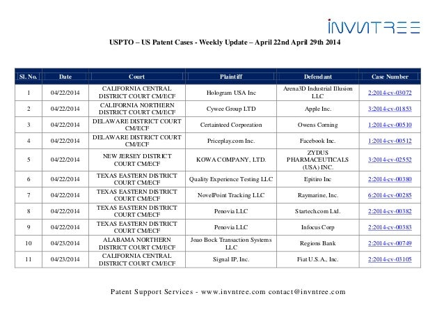 Us patent cases weekly update  april 22nd april 29th 2014