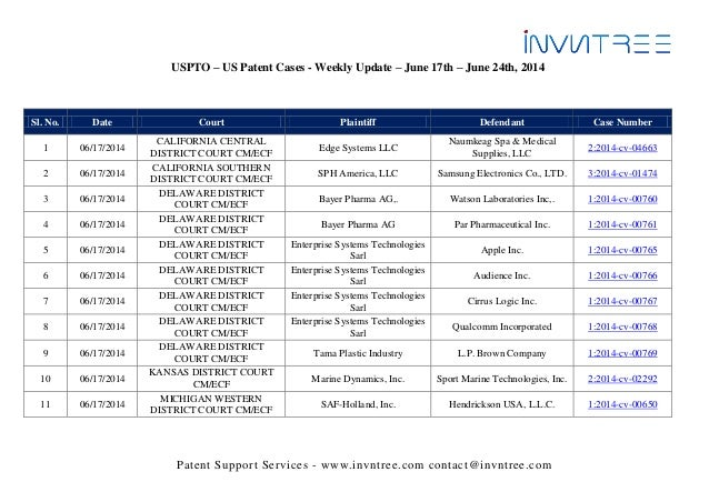 Patent Support Services - www.invntree.com contact@invntree.com USPTO – US Patent Cases - Weekly Update – June 17th – June...