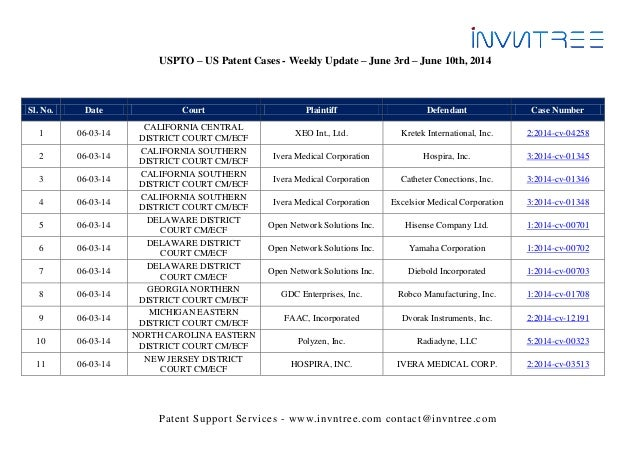 Us patent cases weekly update  june 3rd  june 10th 2014