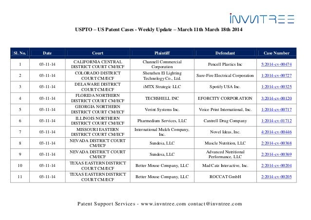 Patent Support Services - www.invntree.com contact@invntree.com USPTO – US Patent Cases - Weekly Update – March 11th March...