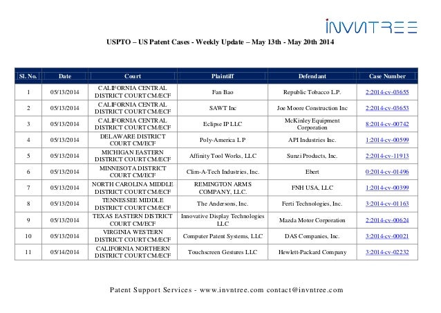 Patent Support Services - www.invntree.com contact@invntree.com USPTO – US Patent Cases - Weekly Update – May 13th - May 2...