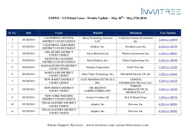 Patent Support Services - www.invntree.com contact@invntree.com USPTO – US Patent Cases - Weekly Update – May 20th - May 2...