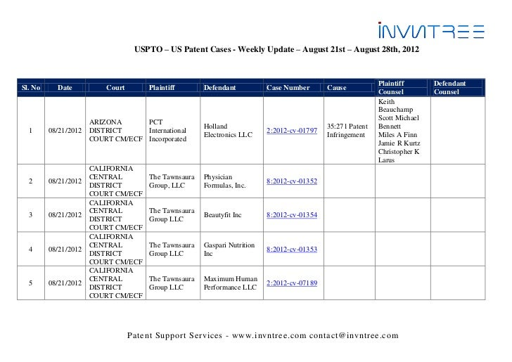 USPTO – US Patent Cases - Weekly Update – August 21st – August 28th, 2012                                                 ...