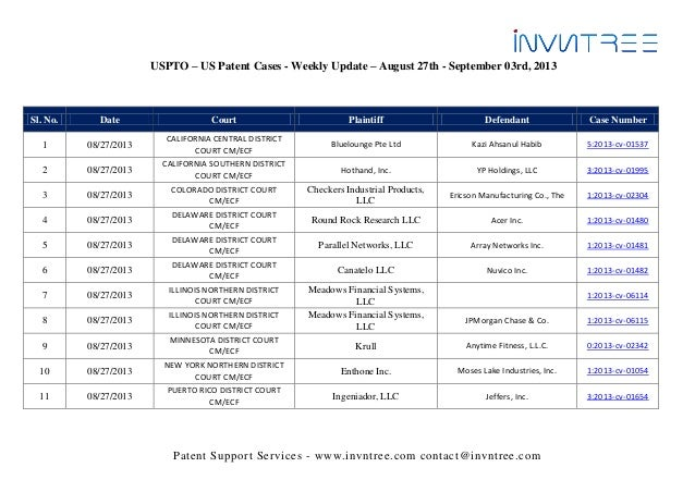 Patent Support Services - www.invntree.com contact@invntree.com USPTO – US Patent Cases - Weekly Update – August 27th - Se...