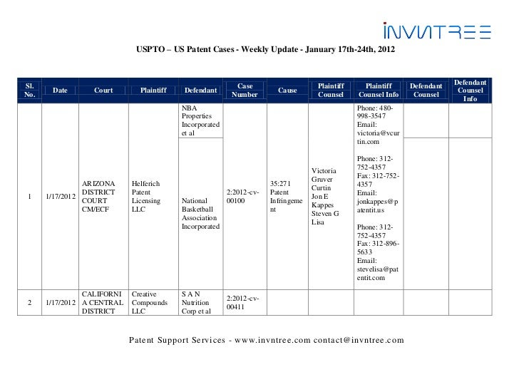 Uspto – us patent cases   weekly update - january 17th-24th, 2012