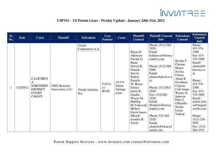 Uspto – us patent cases   weekly update - january 24th-31st, 2012
