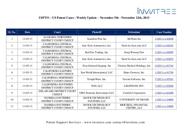 USPTO – US Patent Cases - Weekly Update – November 5th - November 12th, 2013  Sl. No.  Date  1  11-05-13  2  11-05-13  3  ...