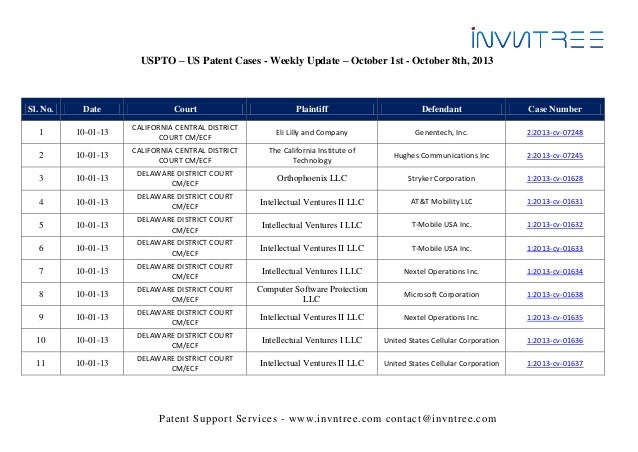 Patent Support Services - www.invntree.com contact@invntree.com USPTO – US Patent Cases - Weekly Update – October 1st - Oc...