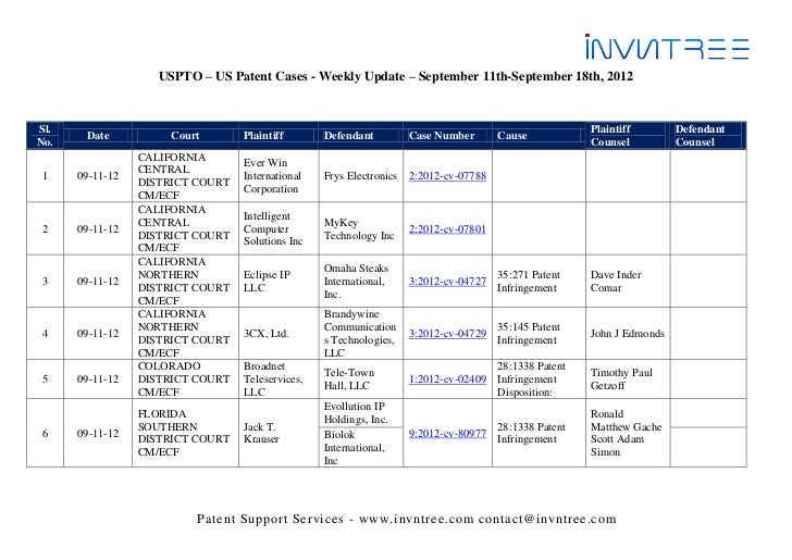 USPTO – US Patent Cases - Weekly Update – September 11th-September 18th, 2012Sl.                                          ...