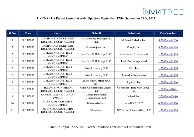 Patent Support Services - www.invntree.com contact@invntree.com USPTO – US Patent Cases - Weekly Update – September 17th -...