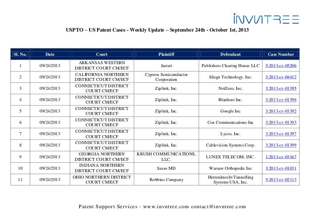 Patent Support Services - www.invntree.com contact@invntree.com USPTO – US Patent Cases - Weekly Update – September 24th -...