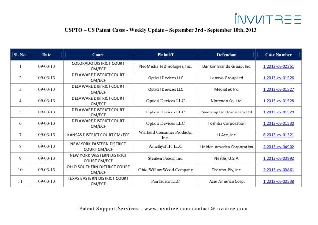 Patent Support Services - www.invntree.com contact@invntree.com USPTO – US Patent Cases - Weekly Update – September 3rd - ...