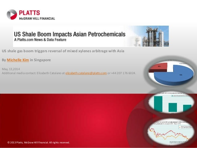 © 2013 Platts, McGraw Hill Financial. All rights reserved. US shale gas boom triggers reversal of mixed xylenes arbitrage ...
