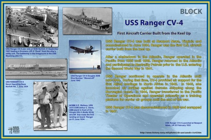 Uss ranger cv 4 1800x1200