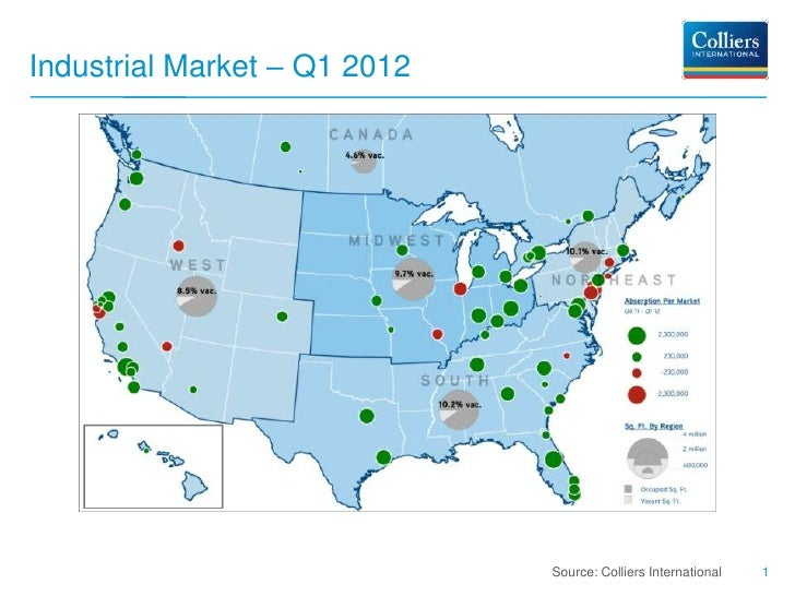 Industrial Market – Q1 2012                              Source: Colliers International   1