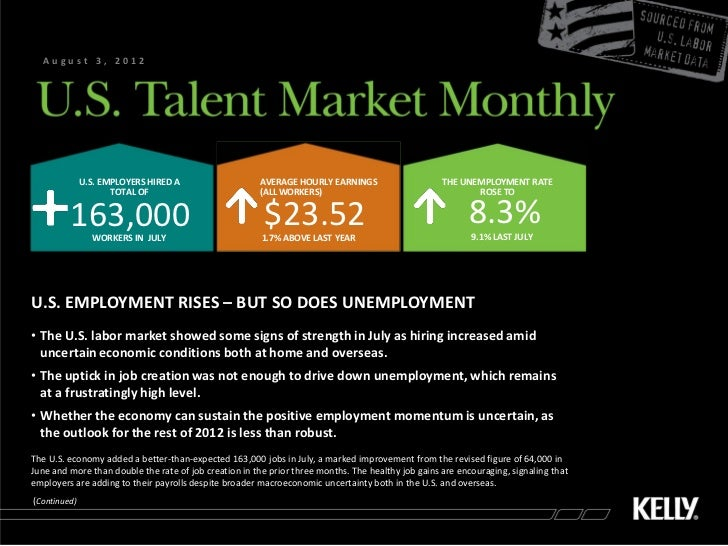 August 3, 2012              U.S. EMPLOYERS HIRED A                   AVERAGE HOURLY EARNINGS                      THE UNEM...