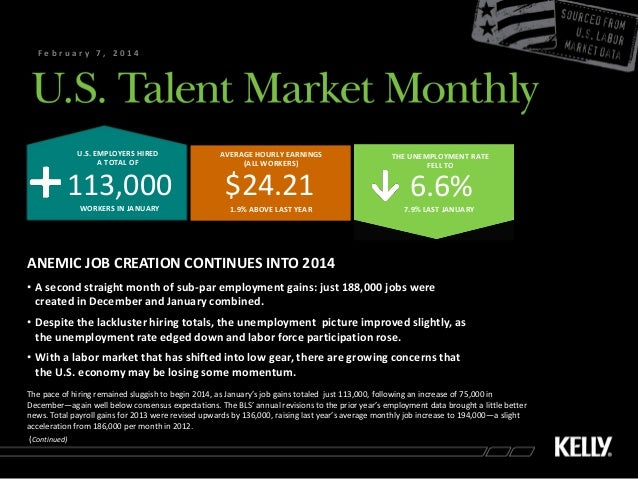 February 7, 2014  U.S. EMPLOYERS HIRED A TOTAL OF  AVERAGE HOURLY EARNINGS (ALL WORKERS)  THE UNEMPLOYMENT RATE FELL TO  1...