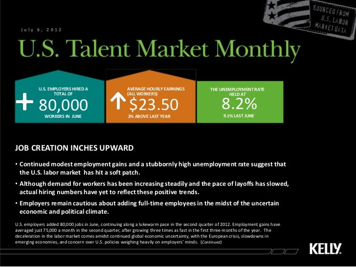 July 6, 2012           U.S. EMPLOYERS HIRED A                    AVERAGE HOURLY EARNINGS                  THE UNEMPLOYMENT...