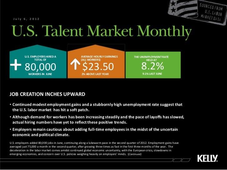 U.S. Talent Market Monthly July 2012.